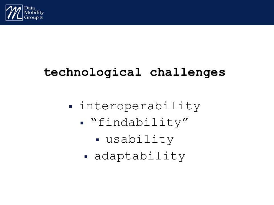 technological challenges interoperability findability usability adaptability