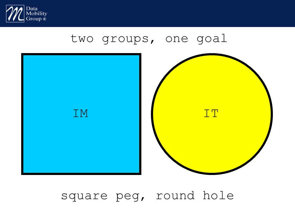 ITIM square peg, round hole two groups, one goal