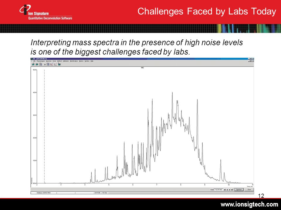 www.ionsigtech.com 12 Challenges Faced by Labs Today Interpreting mass spectra in the presence of high noise levels is one of the biggest challenges f