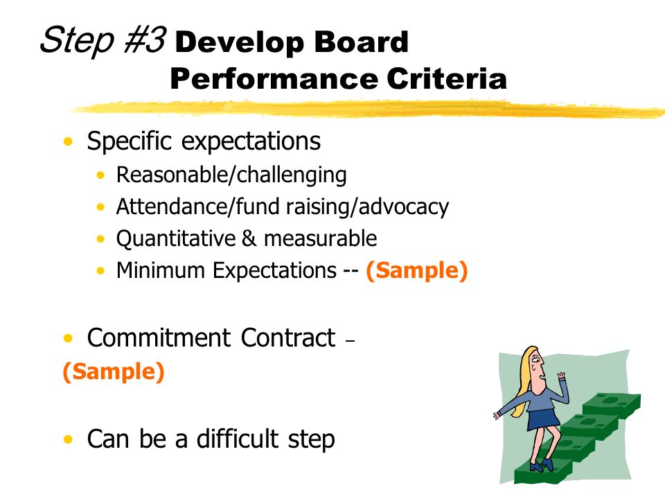 Step #3 Develop Board Performance Criteria Specific expectations Reasonable/challenging Attendance/fund raising/advocacy Quantitative & measurable Min