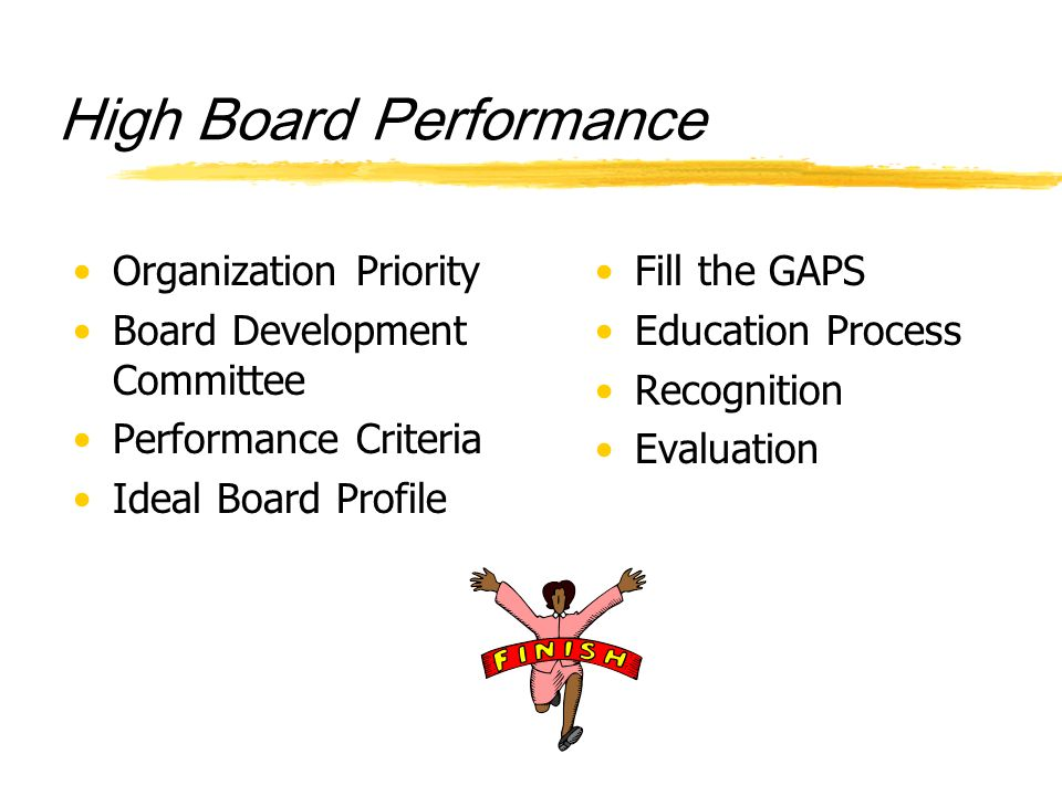 High Board Performance Organization Priority Board Development Committee Performance Criteria Ideal Board Profile Fill the GAPS Education Process Reco