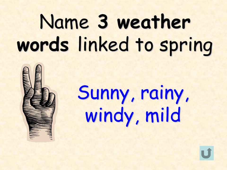 Name the four seasons Spring, Summer, Autumn and Winter