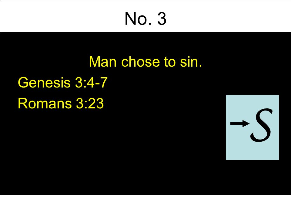 No. 3 Man chose to sin. Genesis 3:4-7 Romans 3:23 S