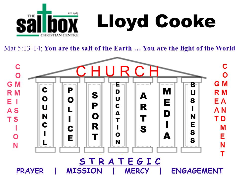 Lloyd Cooke COUNCILCOUNCIL POLICEPOLICE EDUCATIONEDUCATION BUSINESSBUSINESS MEDIAMEDIA SPORTSPORT ARTSARTS Mat 5:13-14; You are the salt of the Earth