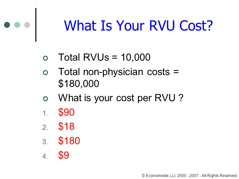 © Economedix, LLC 2000 - 2007 - All Rights Reserved What Is Your RVU Cost.