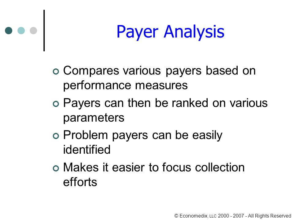 © Economedix, LLC 2000 - 2007 - All Rights Reserved Payer Analysis Compares various payers based on performance measures Payers can then be ranked on various parameters Problem payers can be easily identified Makes it easier to focus collection efforts