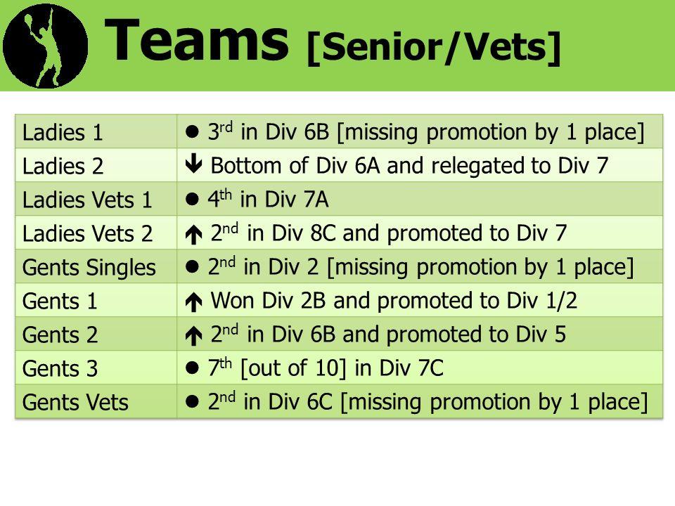 Teams [Senior/Vets]