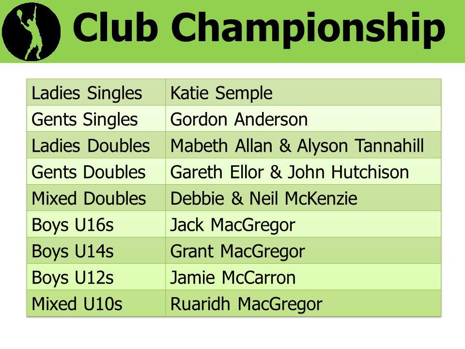 Club Championship