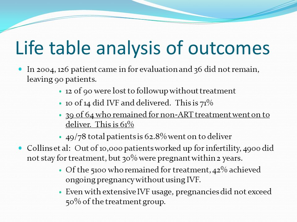Life table analysis of outcomes In 2004, 126 patient came in for evaluation and 36 did not remain, leaving 90 patients. 12 of 90 were lost to followup