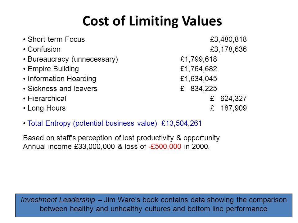 13 Cost of Limiting Values Short-term Focus £3,480,818 Confusion £3,178,636 Bureaucracy (unnecessary) £1,799,618 Empire Building £1,764,682 Informatio