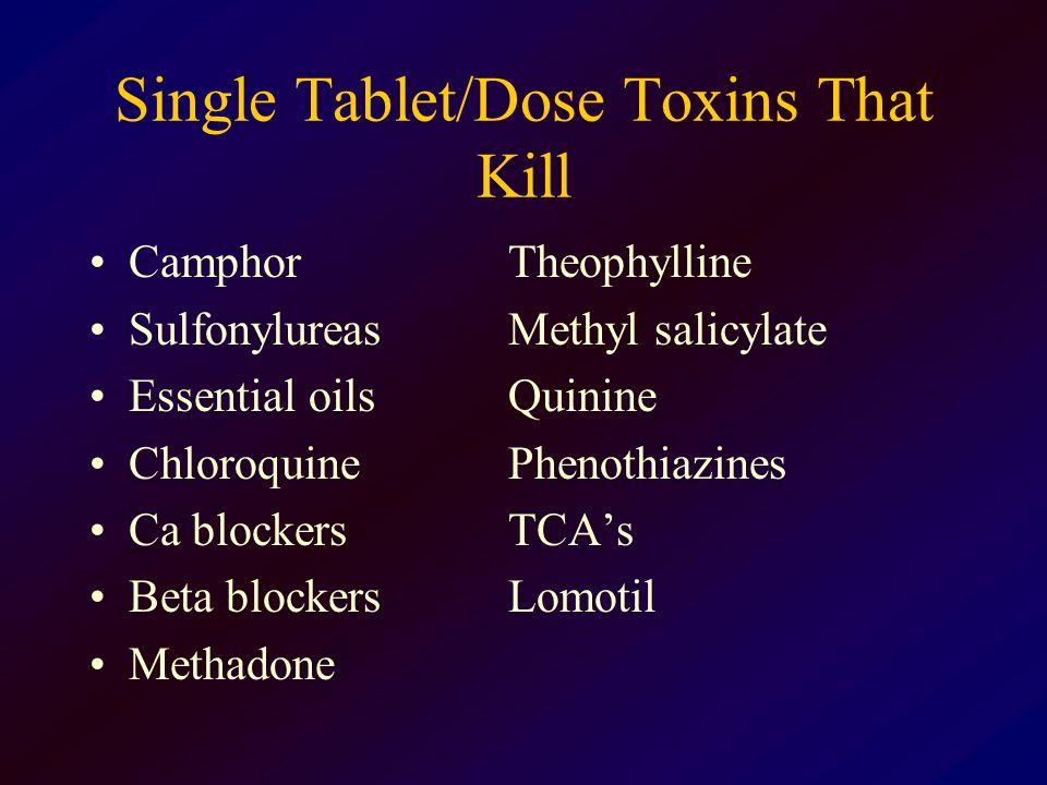 Single Tablet/Dose Toxins That Kill CamphorTheophylline SulfonylureasMethyl salicylate Essential oilsQuinine ChloroquinePhenothiazines Ca blockersTCAs