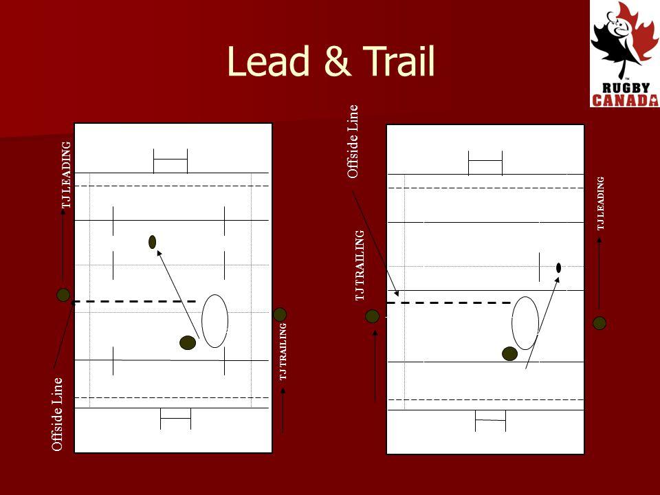 TJ TRAILING R/M/ S TJ LEADING Offside Line TJ LEADING R/M/ S Offside Line TJ TRAILING Lead & Trail