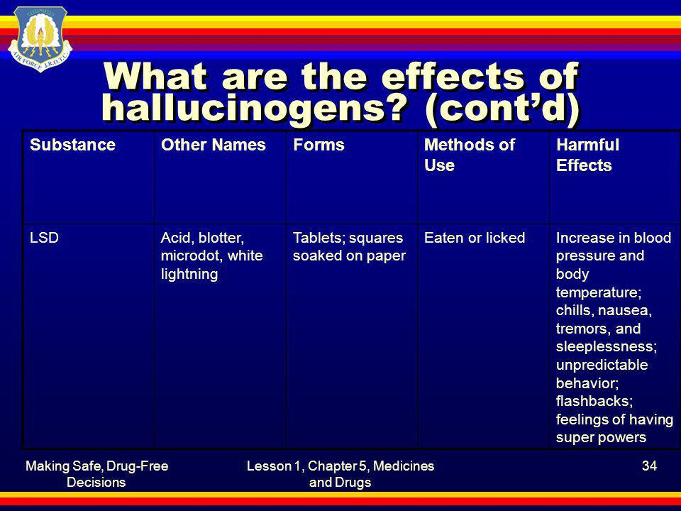 Making Safe, Drug-Free Decisions Lesson 1, Chapter 5, Medicines and Drugs 34 What are the effects of hallucinogens? (contd) SubstanceOther NamesFormsM