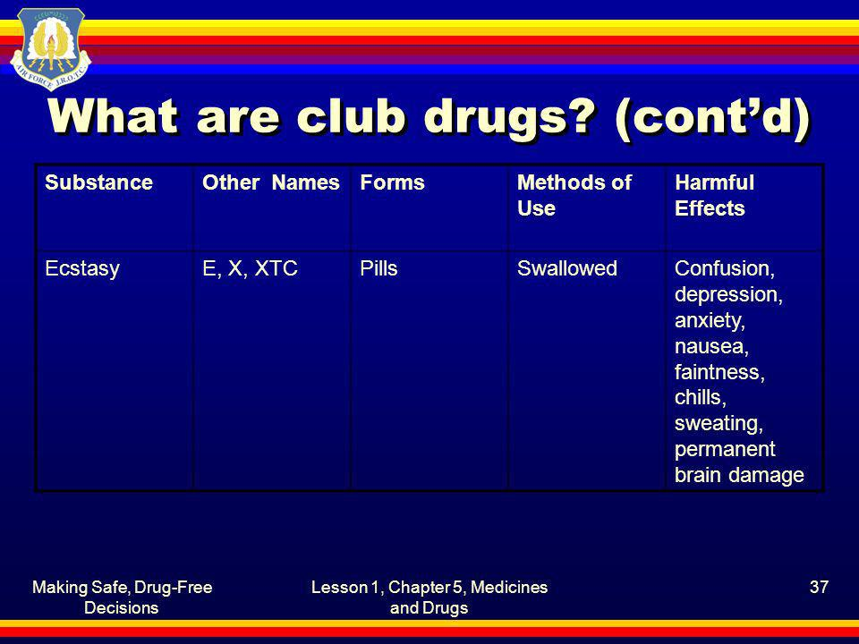 Making Safe, Drug-Free Decisions Lesson 1, Chapter 5, Medicines and Drugs 37 What are club drugs? (contd) SubstanceOther NamesFormsMethods of Use Harm