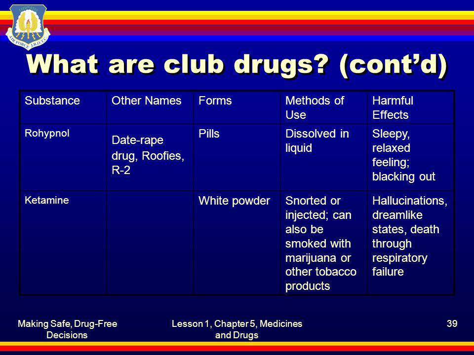 Making Safe, Drug-Free Decisions Lesson 1, Chapter 5, Medicines and Drugs 39 What are club drugs? (contd) SubstanceOther NamesFormsMethods of Use Harm