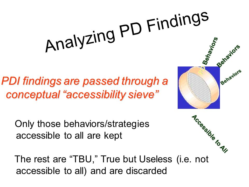 Analyzing PD Findings PDI findings are passed through a conceptual accessibility sieve Only those behaviors/strategies accessible to all are kept The