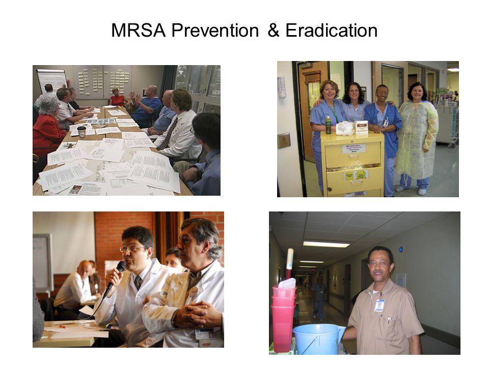 MRSA Prevention & Eradication