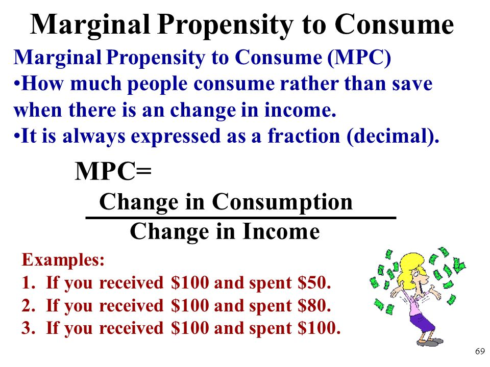 Marginal Propensity to Consume Marginal Propensity to Consume (MPC) How much people consume rather than save when there is an change in income. It is