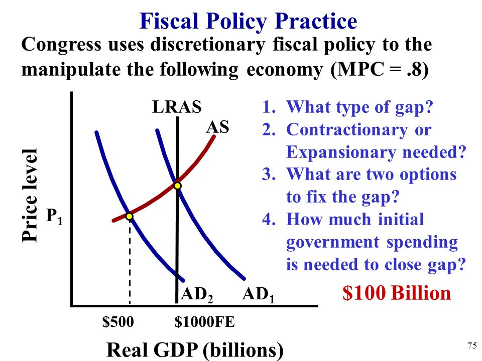 Price level Real GDP (billions) Fiscal Policy Practice 1.What type of gap? 2.Contractionary or Expansionary needed? 3.What are two options to fix the