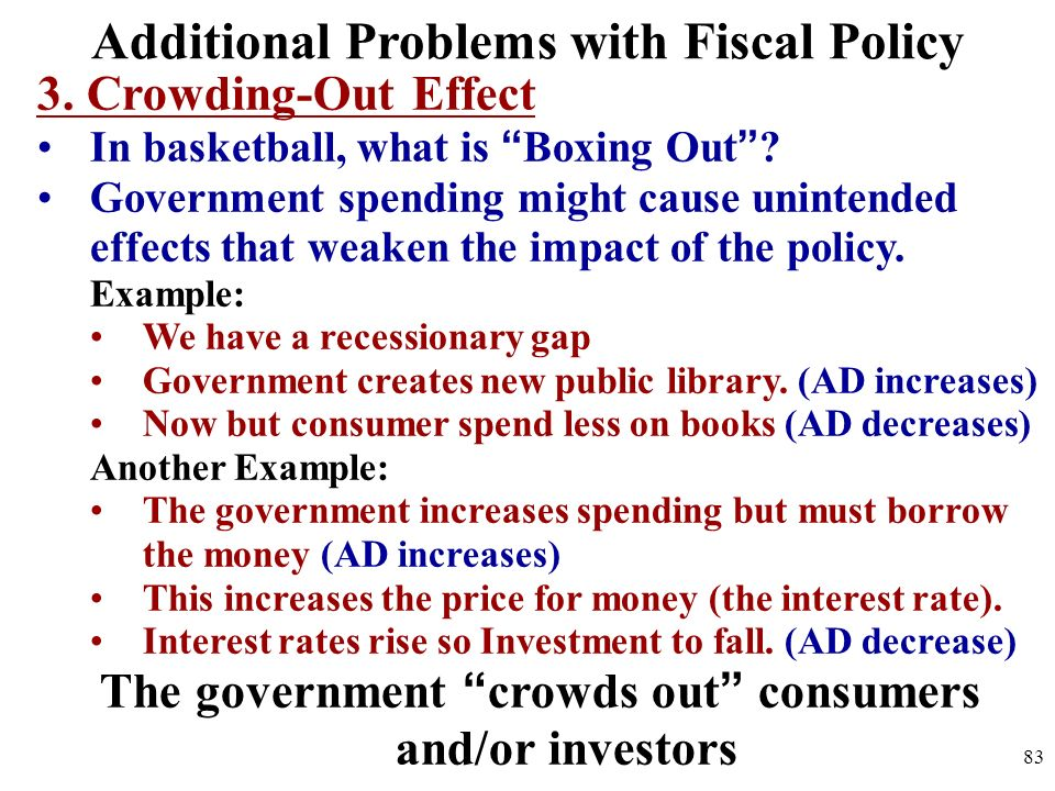 3. Crowding-Out Effect In basketball, what is Boxing Out? Government spending might cause unintended effects that weaken the impact of the policy. Exa
