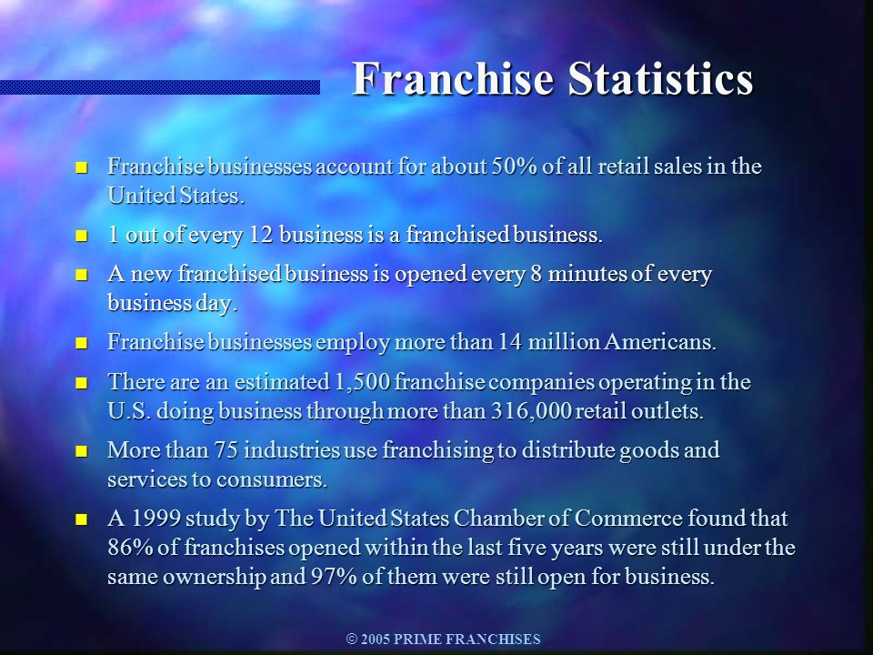 © 2005 PRIME FRANCHISES Franchise Statistics n Franchise businesses account for about 50% of all retail sales in the United States. n 1 out of every 1