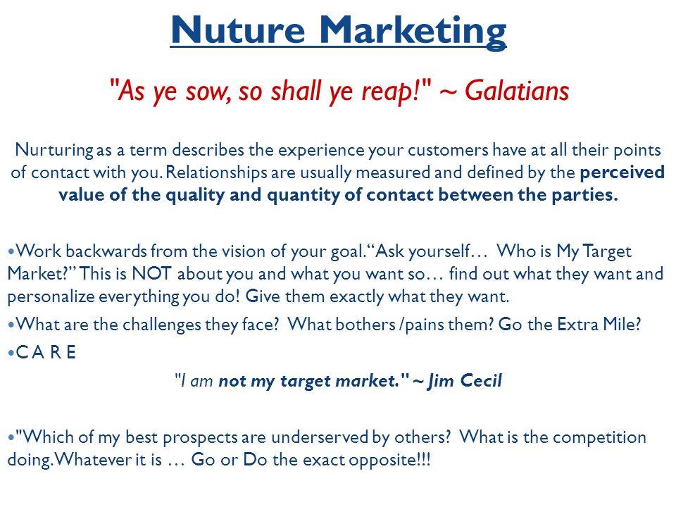 Nuture Marketing