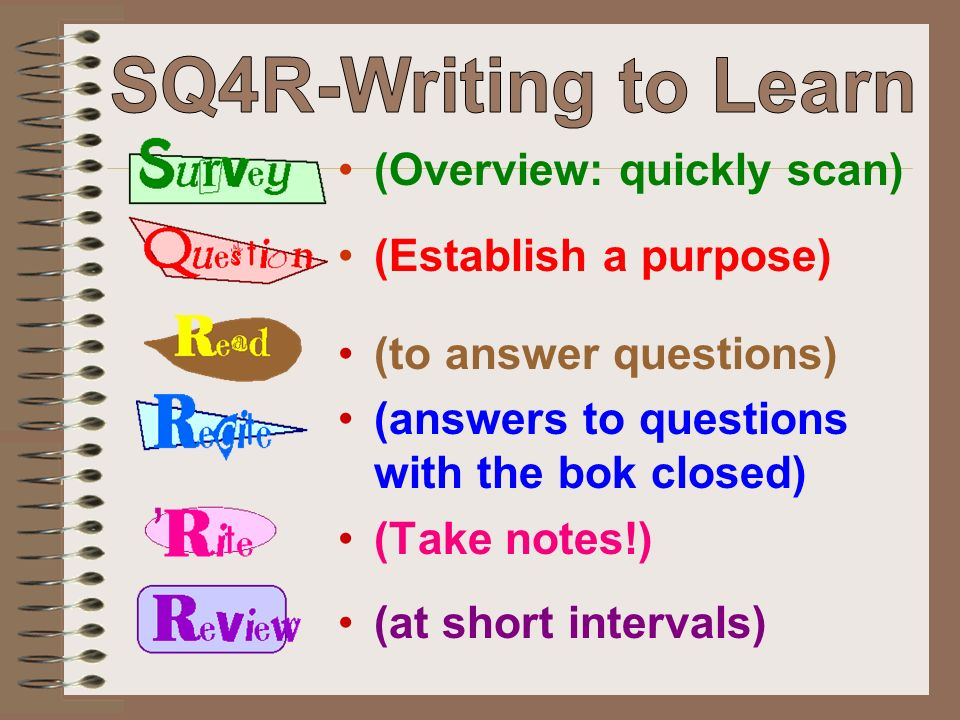 (Overview: quickly scan) (Establish a purpose) (to answer questions) (answers to questions with the bok closed) (Take notes!) (at short intervals)