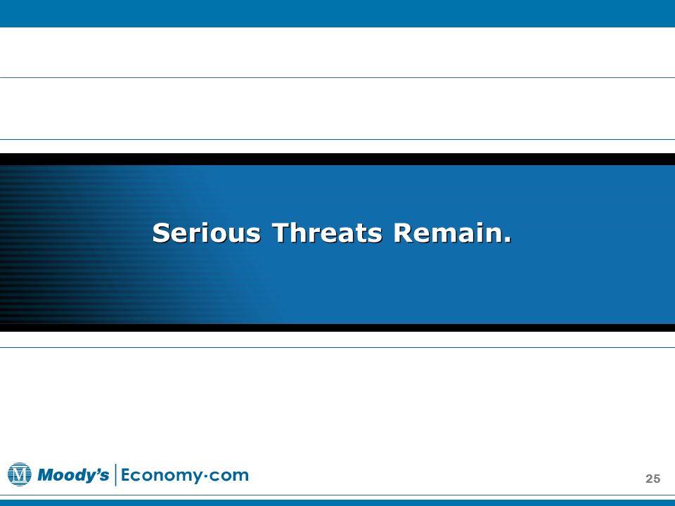 25 Serious Threats Remain.
