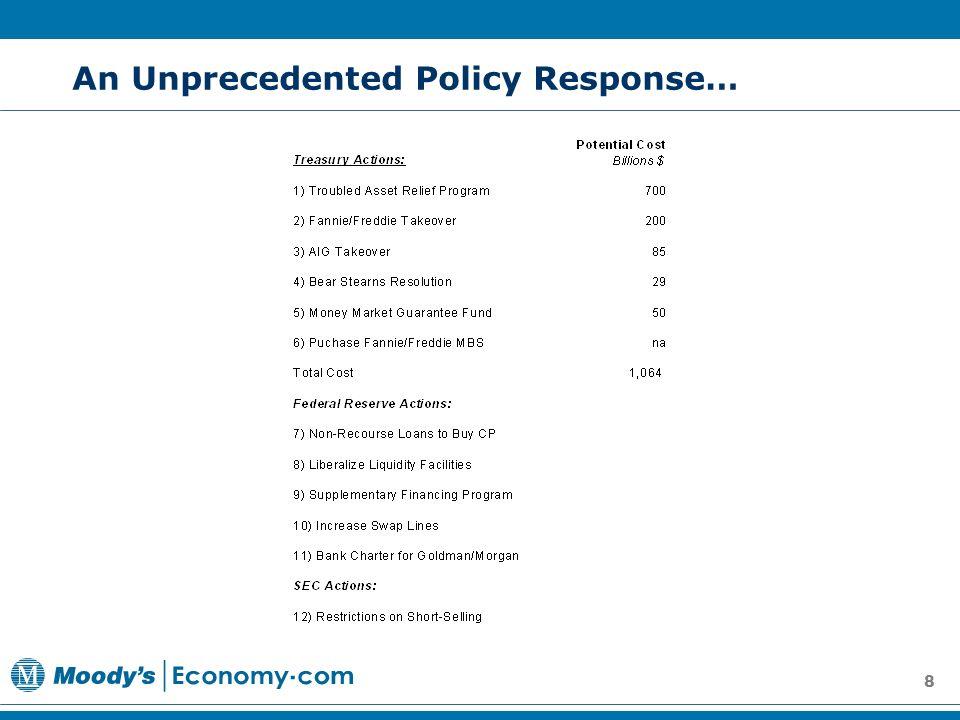 8 An Unprecedented Policy Response…