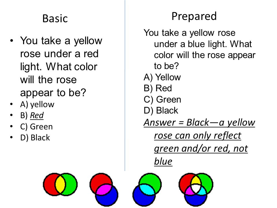 Basic Prepared You take a yellow rose under a blue light. What color will the rose appear to be? A) Yellow B) Red C) Green D) Black Answer = Blacka ye