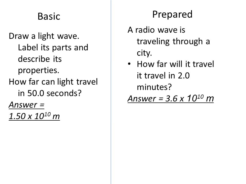 Basic Prepared A radio wave is traveling through a city. How far will it travel it travel in 2.0 minutes? Answer = 3.6 x 10 10 m Draw a light wave. La