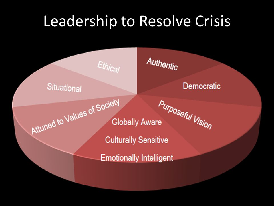 Leadership to Resolve Crisis