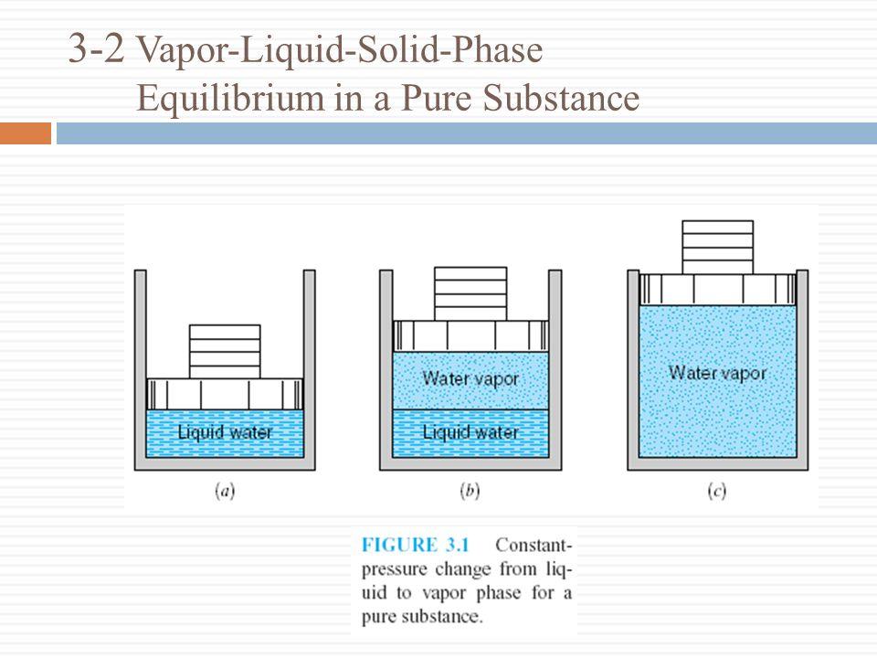 H 2 O Phase Diagram