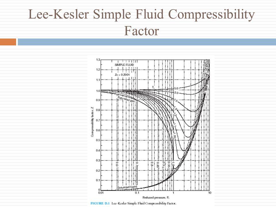Lee-Kesler Simple Fluid Compressibility Factor