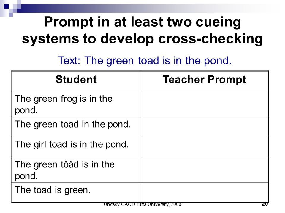 Uretsky CACD Tufts University, 2008 20 Prompt in at least two cueing systems to develop cross-checking StudentTeacher Prompt The green frog is in the