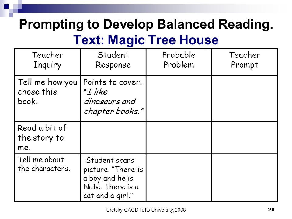 Uretsky CACD Tufts University, 2008 28 Prompting to Develop Balanced Reading. Text: Magic Tree House Teacher Inquiry Student Response Probable Problem