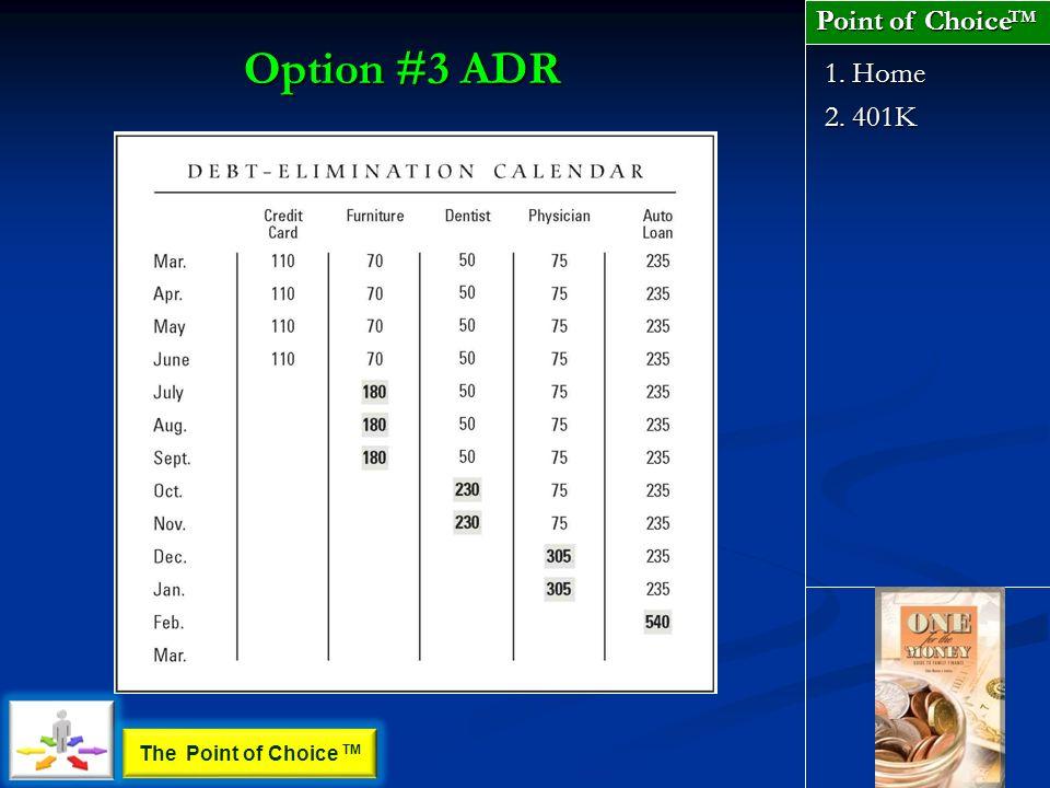 2. 401K 1. Home Point of Choice TM Option #3 ADR The Point of Choice TM