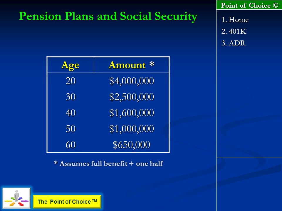 2. 401K 1. Home Pension Plans and Social Security 3.