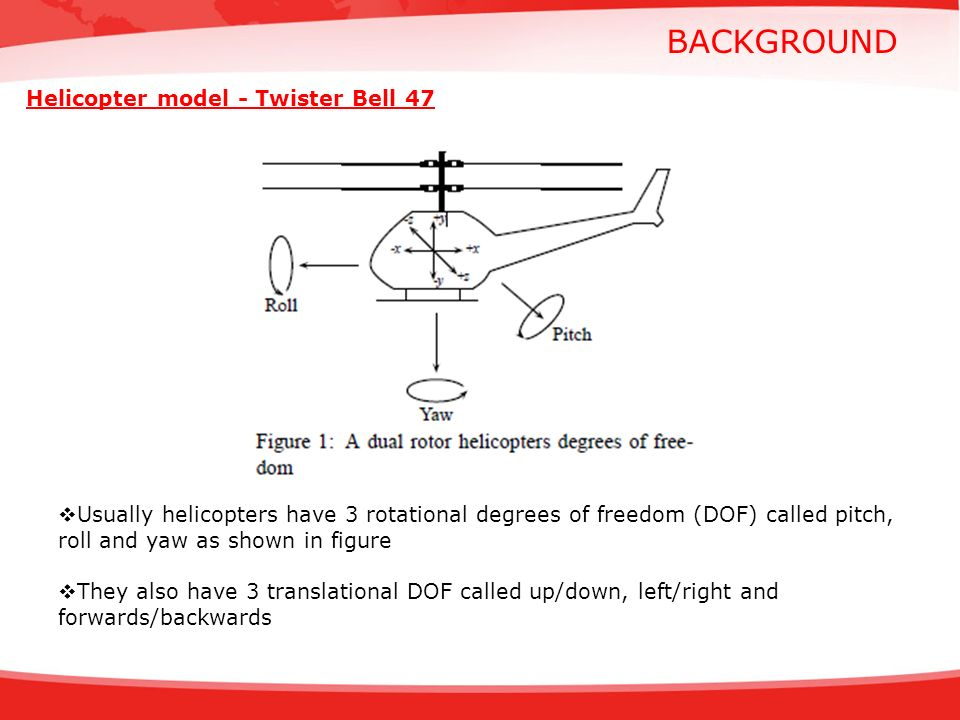 BACKGROUND Helicopter model - Twister Bell 47 Usually helicopters have 3 rotational degrees of freedom (DOF) called pitch, roll and yaw as shown in fi