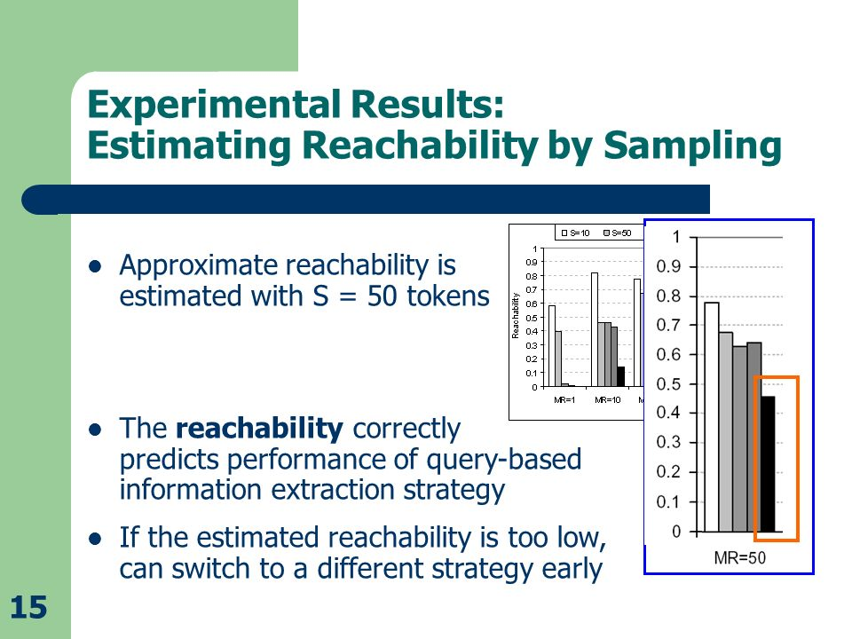 15 Experimental Results: Estimating Reachability by Sampling Approximate reachability is estimated with S = 50 tokens The reachability correctly predicts performance of query-based information extraction strategy If the estimated reachability is too low, can switch to a different strategy early