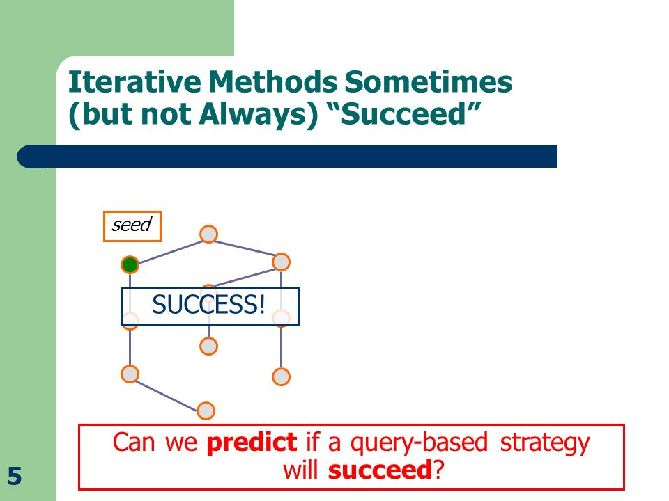 5 Iterative Methods Sometimes (but not Always) Succeed seed SUCCESS!FAIL Can we predict if a query-based strategy will succeed
