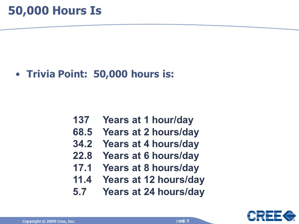 Copyright © 2009 Cree, Inc. pg. 3 50,000 Hours Is Trivia Point: 50,000 hours is: 137Years at 1 hour/day 68.5Years at 2 hours/day 34.2Years at 4 hours/