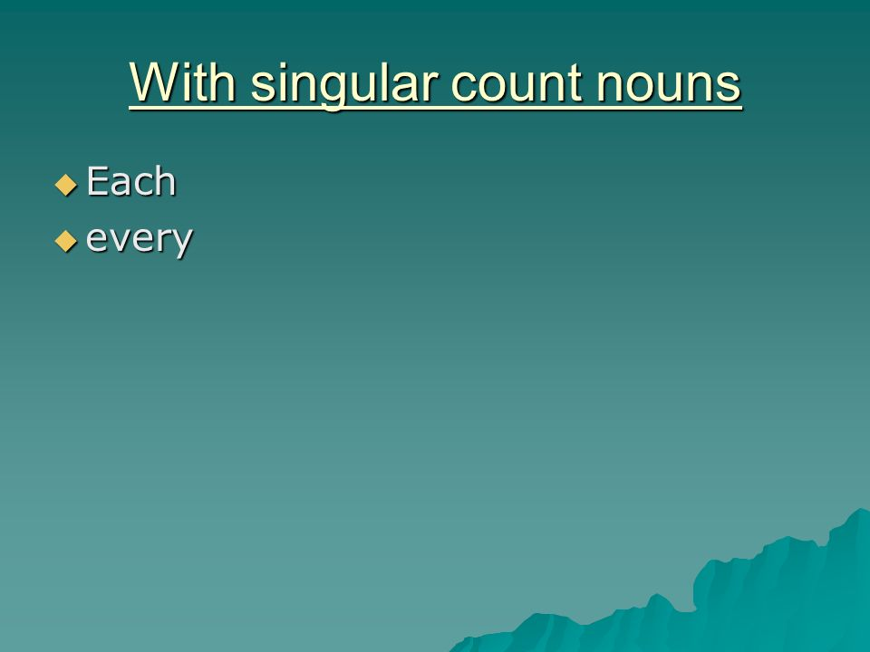 With singular count nouns Each Each every every