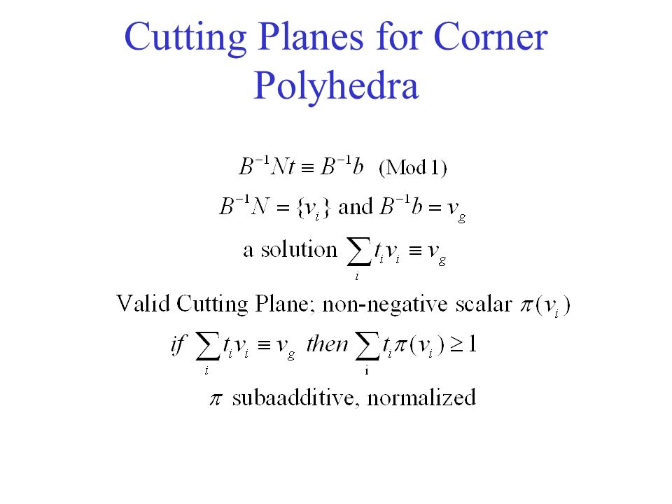 Cutting Planes for Corner Polyhedra
