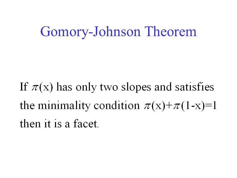 Gomory-Johnson Theorem