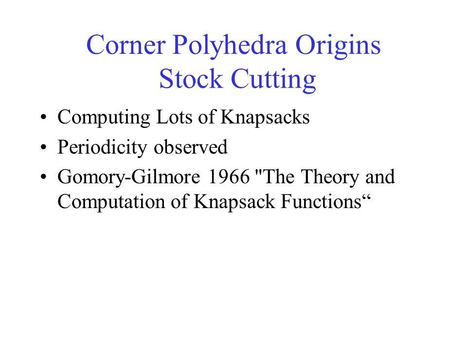 Corner Polyhedra Origins Stock Cutting Computing Lots of Knapsacks Periodicity observed Gomory-Gilmore 1966