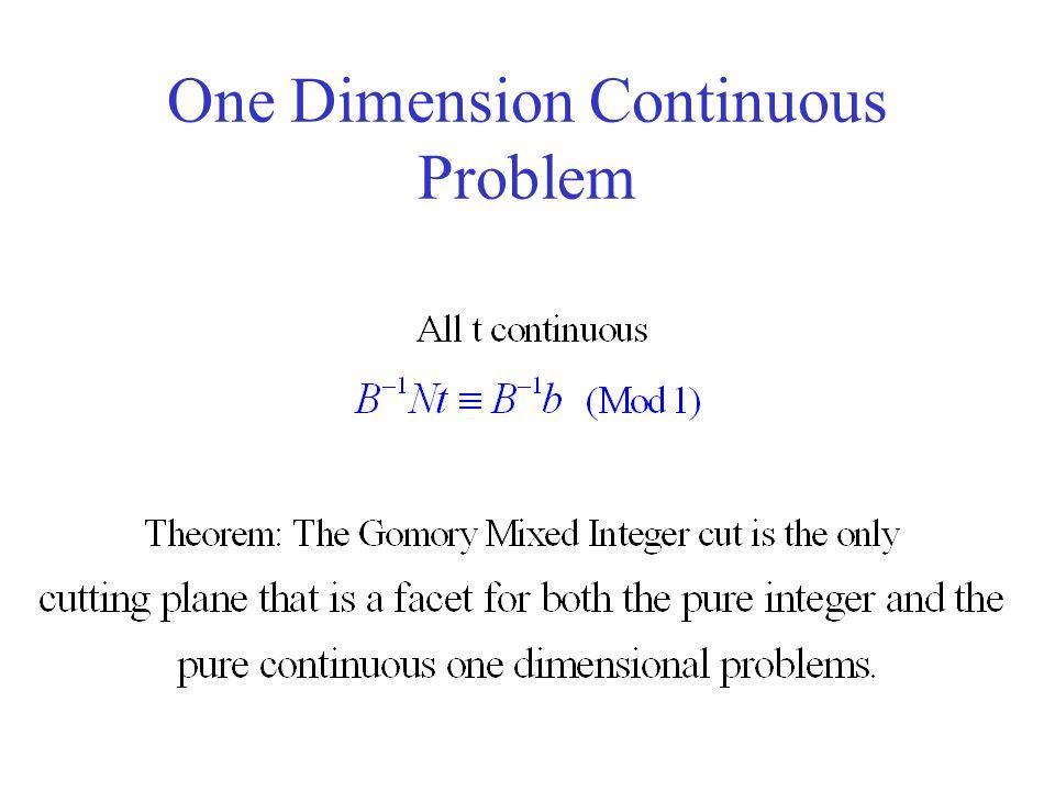 One Dimension Continuous Problem