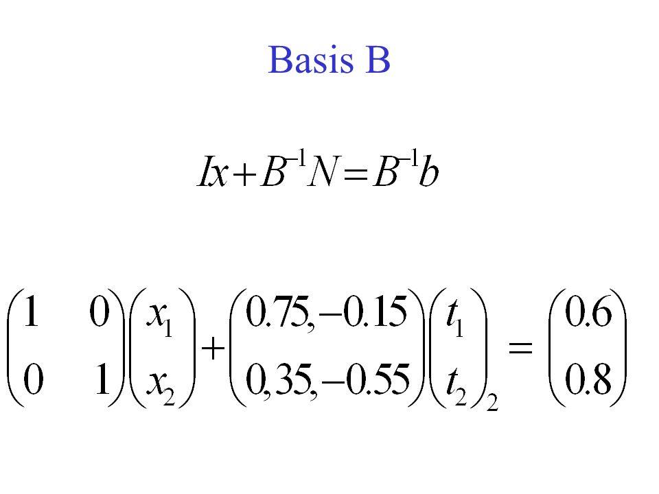 Basis B