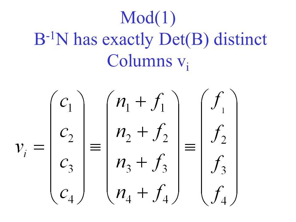 Mod(1) B -1 N has exactly Det(B) distinct Columns v i