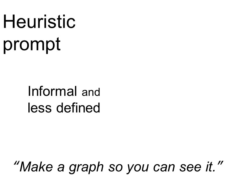 Heuristic prompt Informal and less defined Make a graph so you can see it.